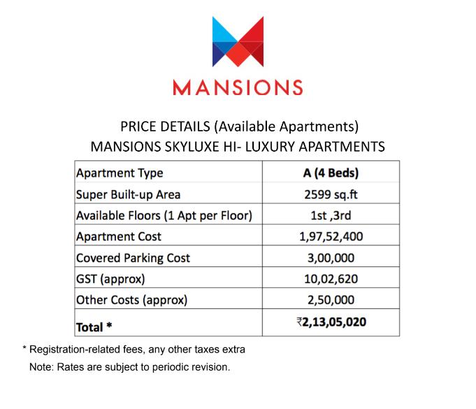 Villas for sale Price details