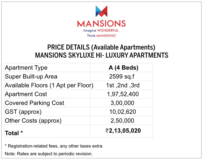 Apartment for sale Price details